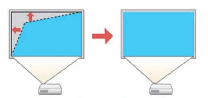 Image Corrections / Adjustments