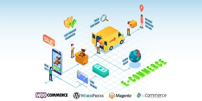 Which-CMS-Platform-Should-You-Choose-for-your-E-Commerce-Website